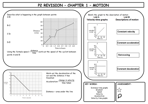 Aqa P2 Revision Sheets By Shooppoop Teaching Resources Tes