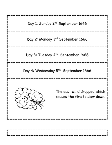 Great fire of London worksheets besides United Kingdom Facts  Worksheets   Historical Information For Kids as well Great Fire Of London Timeline Of Events  KS1  by MrMale   Teaching in addition The Great Fire of London worksheet   Free ESL printable worksheets as well Y2 GREAT FIRE 1 2 Term Plan   Lessons   Resources by masonemma further  furthermore The Great Fire of London Diary Entry Worksheet   Worksheet  london additionally  likewise  together with The great fire of London   ESL worksheet by tamittami together with  additionally  moreover The Great Fire of London Writing Frames and Worksheets Resources besides  moreover Great fire of London worksheets also . on great fire of london worksheets