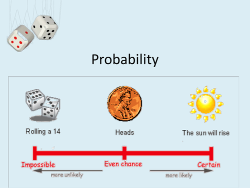 Introduction To Probability Powerpoint By RJSENIOR