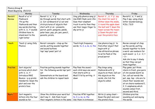 Phonics Plan By Marybon Teaching Resources Tes
