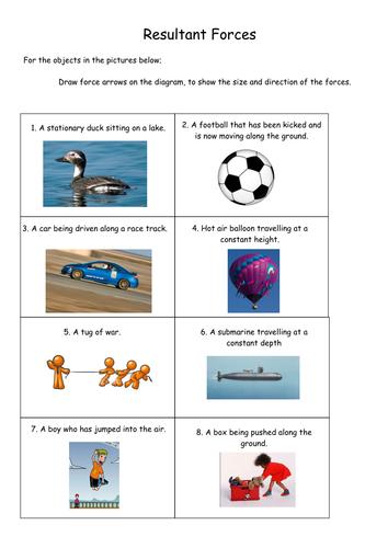 Forces Lesson 1; movement, motion, resultant