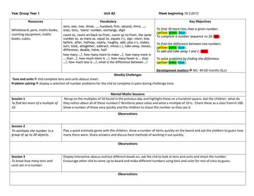 Finding the difference year 1- plans and resource