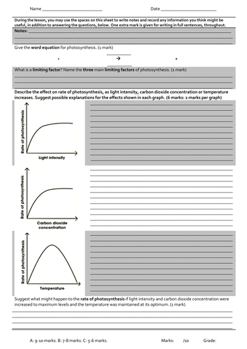 Photosynthesis Limiting Factors Graphs Worksheet by PeteJago ...