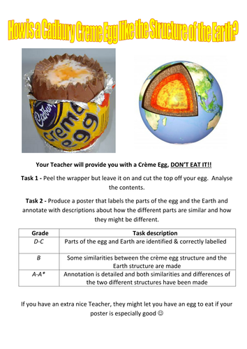 How is a Creme Egg like the Structure of the Earth