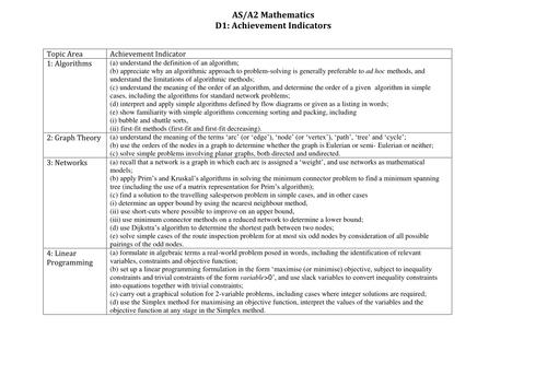 Decision 1 [OCR] indicators