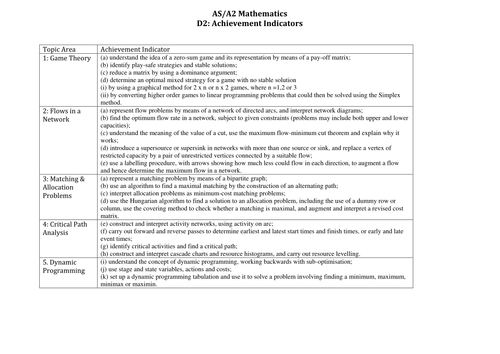 D2 [OCR] Guide; Further decision, indicators