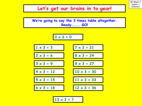 Year 3 Maths Block B Unit 2; number facts, shapes