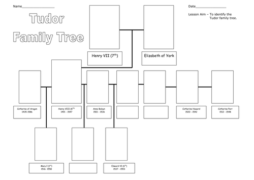 tudor family tree kings queens by carlfarrant88 teaching resources tes. Black Bedroom Furniture Sets. Home Design Ideas