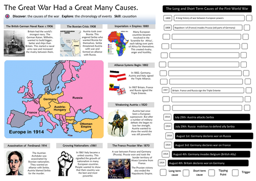 The Causes Of Ww1 By Ichistory Teaching Resources