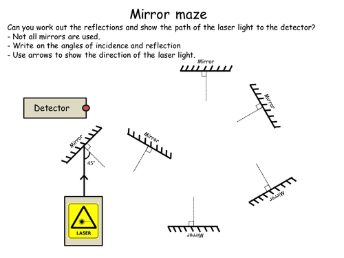 Reflection Of Light Mirror Maze Teaching Resources