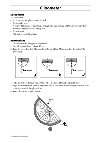 Clinometers Activity