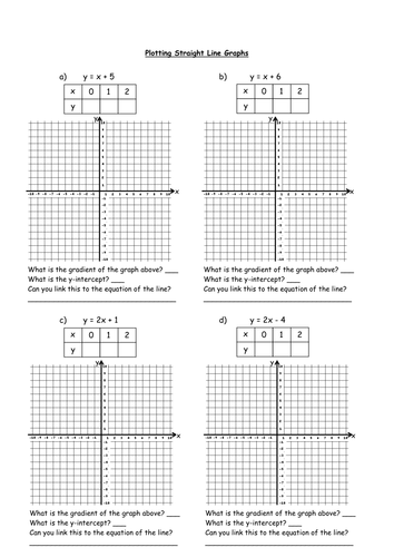 Drawing Line Graph Questions : Number names worksheets drawing straight line graphs