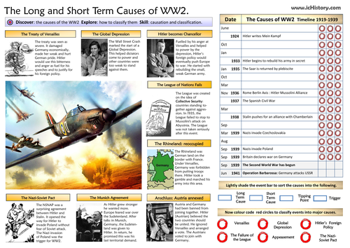 The Causes of World War 2 by Ichistory Teaching Resources Tes – Ww2 Worksheets