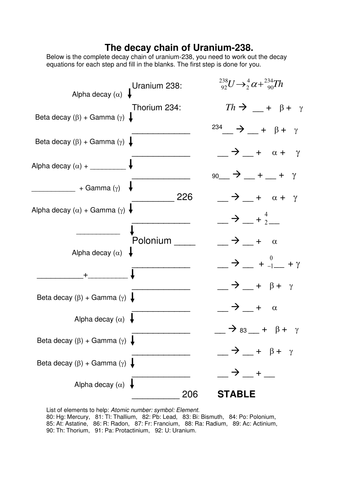 Worksheet - Radioactivity Calculations by CSnewin - Teaching ...