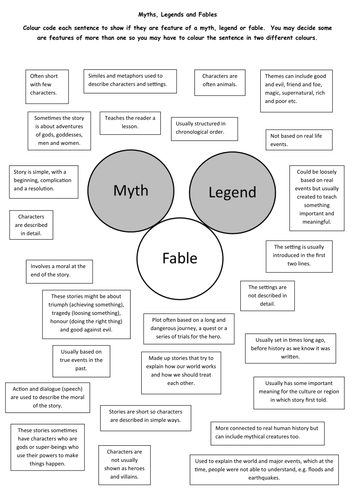 Myths, legends and fables by Laura_walker79 - Teaching Resources - TES
