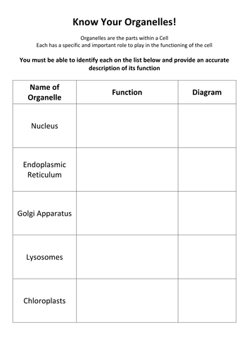 Cell Organelles By Clarajean Teaching Resources Tes