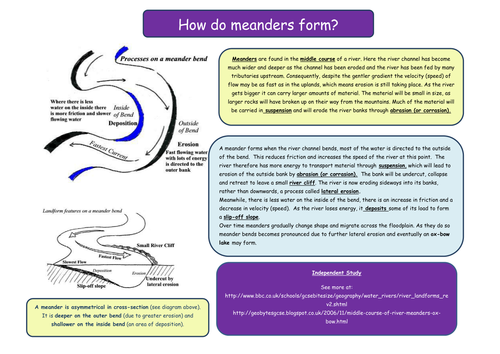 The formation of a waterfall by jenfer07 teaching resources tes formation of meanders waterfalls ccuart Images