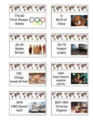 History homework help ks3