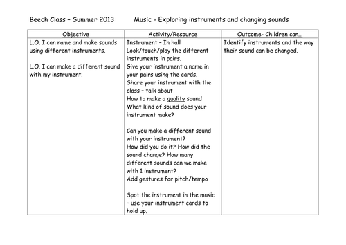 Music Planning KS1 Exploring Instruments