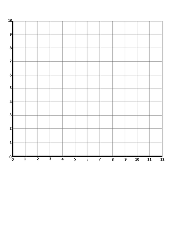 Blank Coordinate Grid 1st Quadrant By Laura Walker79