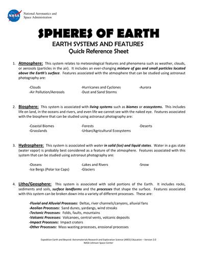 Spheres of Earth