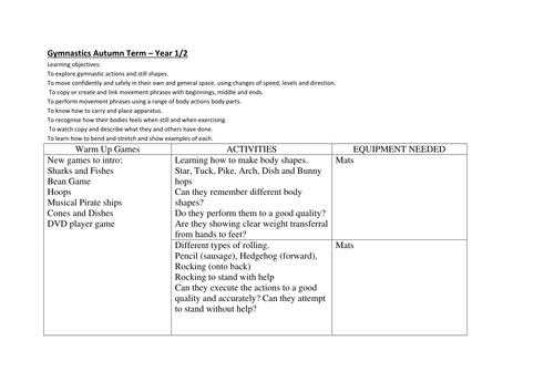 Gymnastics Planning Year 1/2