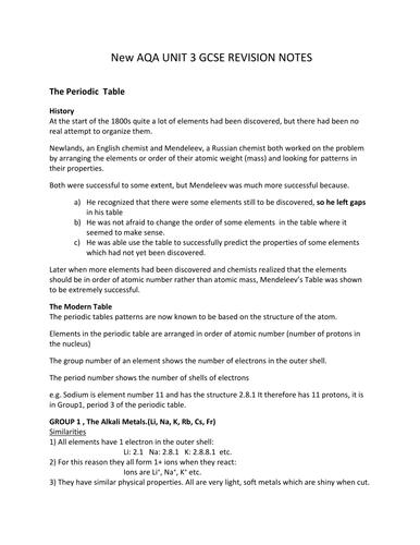 Th106 profile tes new aqa chemistry c3 sylabus for 2013 urtaz Choice Image