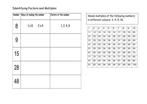 Prime Factors using a factor tree by mallan824 Teaching – Factor Tree Worksheet