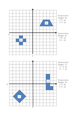 how to translate shapes on a graph