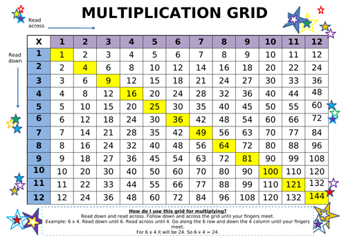 Multiplication grid by steffster teaching resources tes for 85 times table
