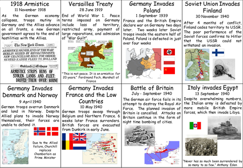 World War 2 (Europe) - Armistice to VE Day