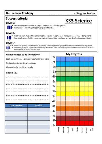 ks3 science progress tracker by buttershawacademyscience teaching