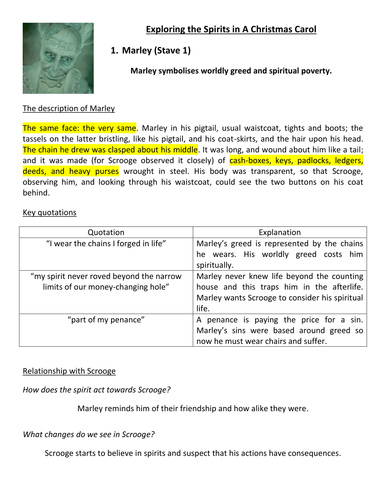 The Spirits in A Christmas Carol by jamestickle86 - Teaching Resources - Tes