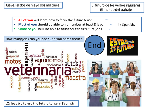 Introduction to the Future Tense in Spanish
