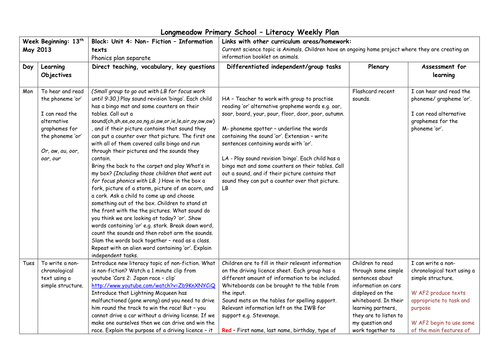 Unit 4 Non Fiction Information Texts Weekly Plan By border=