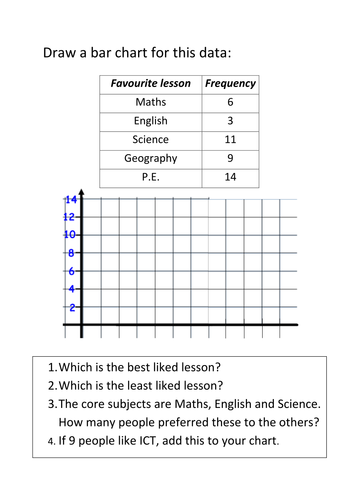 Sunday School Worksheets For Youth Word Simple Percentages Worksheet  By Dh  Teaching Resources  Tes Free Printable Mathematics Worksheets Pdf with Clauses Worksheet Excel  Cross Hatching Worksheet Word
