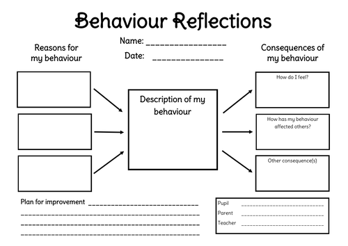 Behaviour Reflections By Choralsongster Teaching Resources