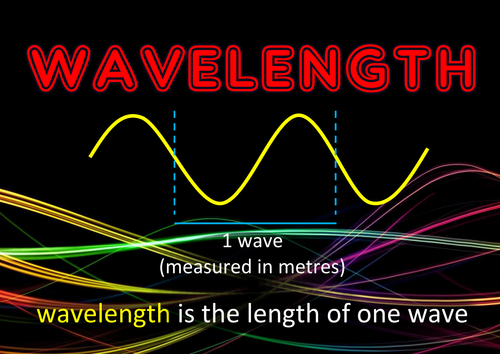 Wavelength and Frequency Posters