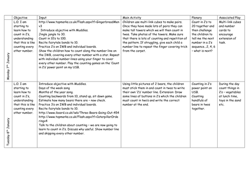 Reception class Maths Autumn Term Planning by Alanda2009 - Teaching ...