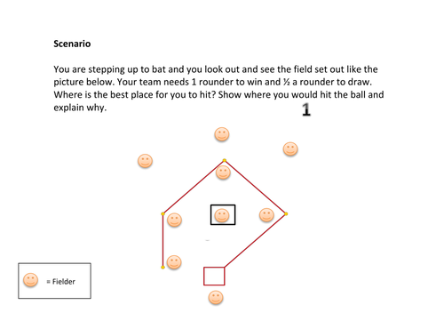 Rounders Scenario Cards By Charlie1207 Teaching Resources Tes