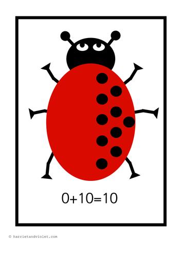 Ladybird Number Bonds to 10 Display or Flashcards