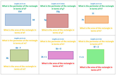 Algebra With Area And Perimeter By Rchip91 Teaching Resources Tes