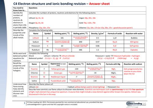 C4 Electron structure & ionic bonding revision