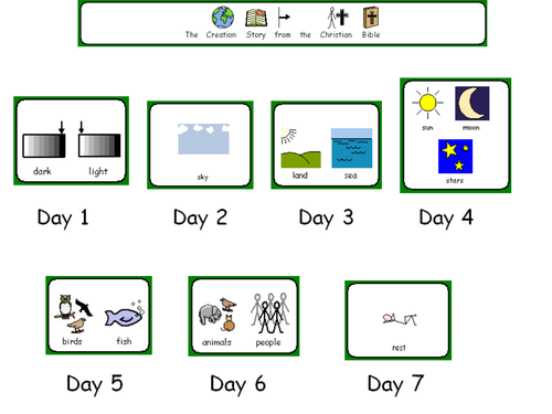 Creation Story Ordering By Lynn16 Teaching Resources