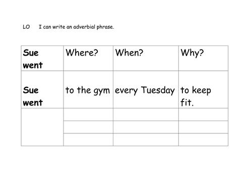 vcop worksheets
