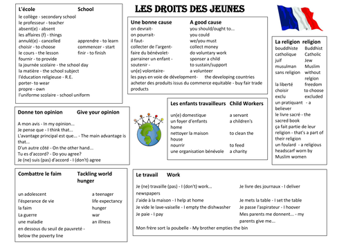French vs. English Schools