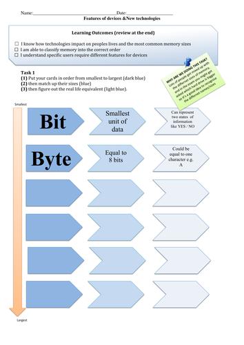 Edexcel ICT GCSE - Features & New Technologies