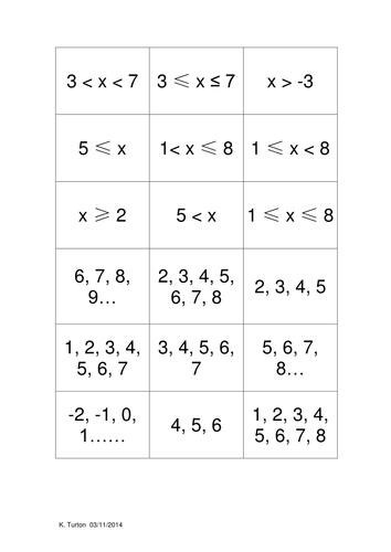 Inequalities card sort