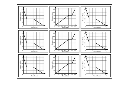Introduction to DistanceTime Graphs by ptarmigan Teaching – Velocity Time Graph Worksheet Answers