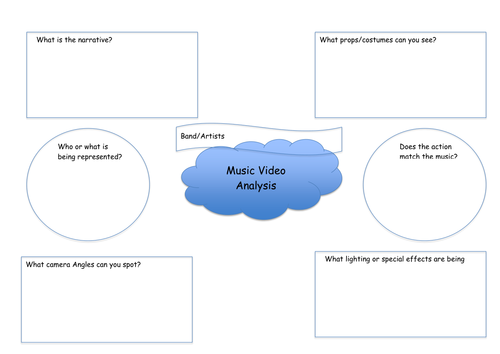 Music Video Analysis Worksheet by bethenymay Teaching Resources – Video Analysis Worksheet